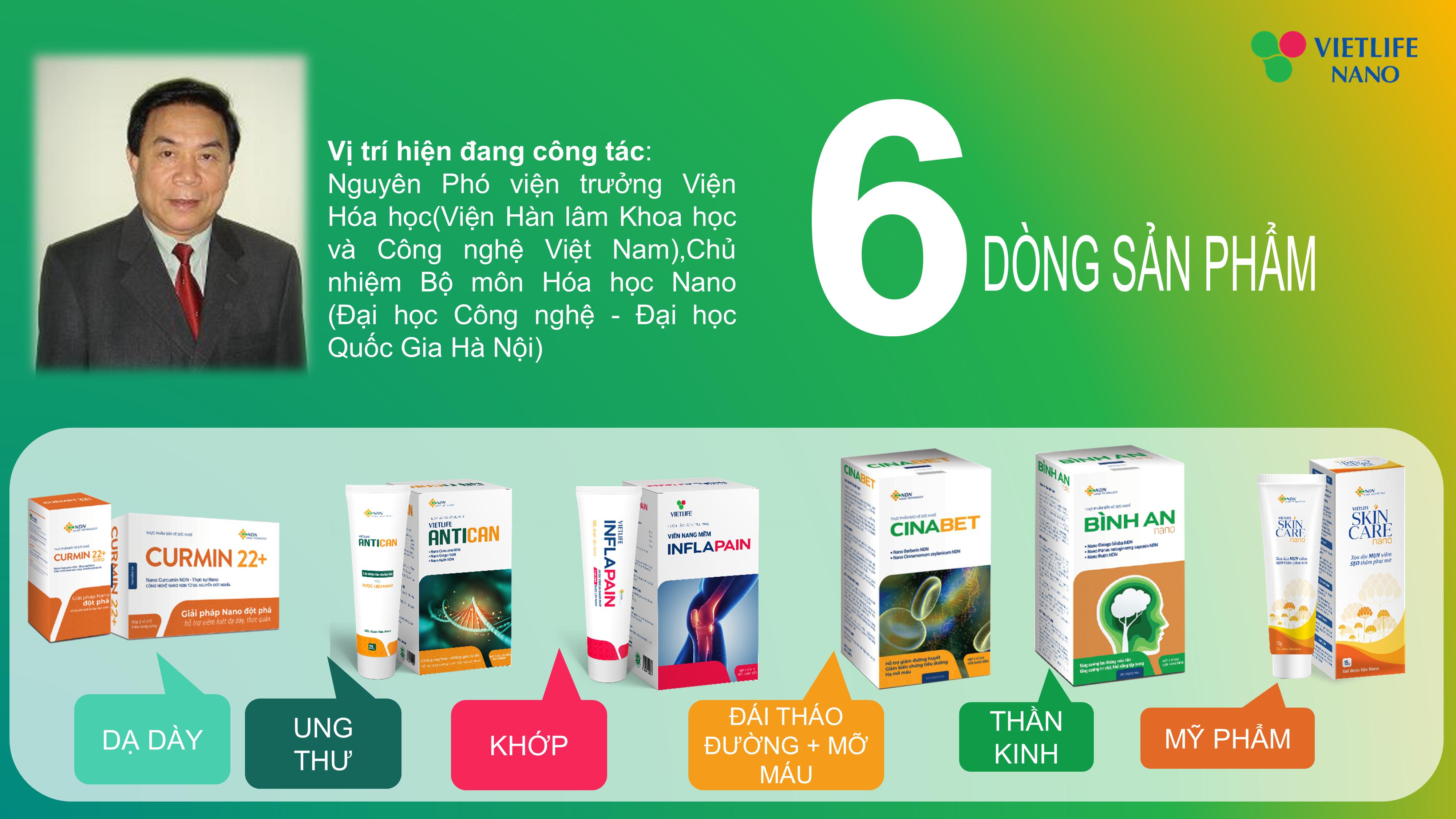 6 dòng sản phẩm Vietlife Nano