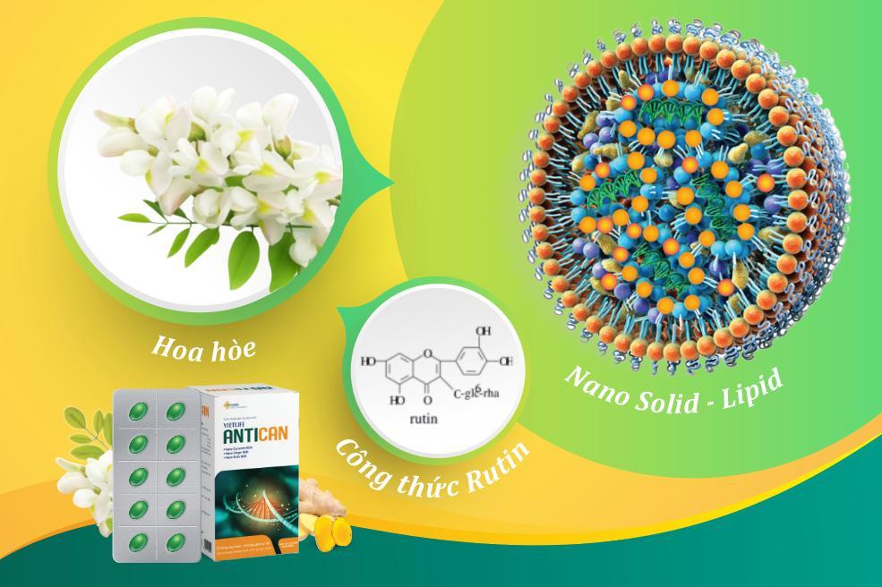 Nano Rutin NDN - hoạt chất có hoạt tính kháng u hiệu quả